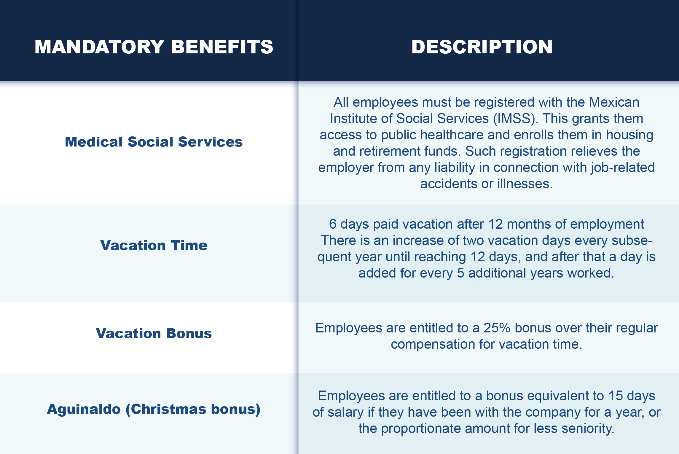mexican worker benefits 01