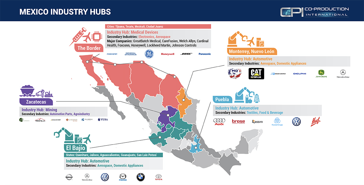mexico industry hubs